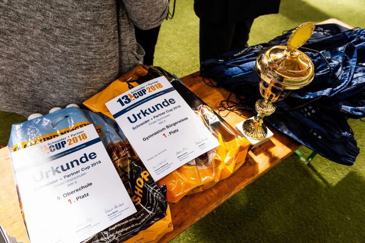 Alle Platzierungen des 13. Schneider + Partner Cups